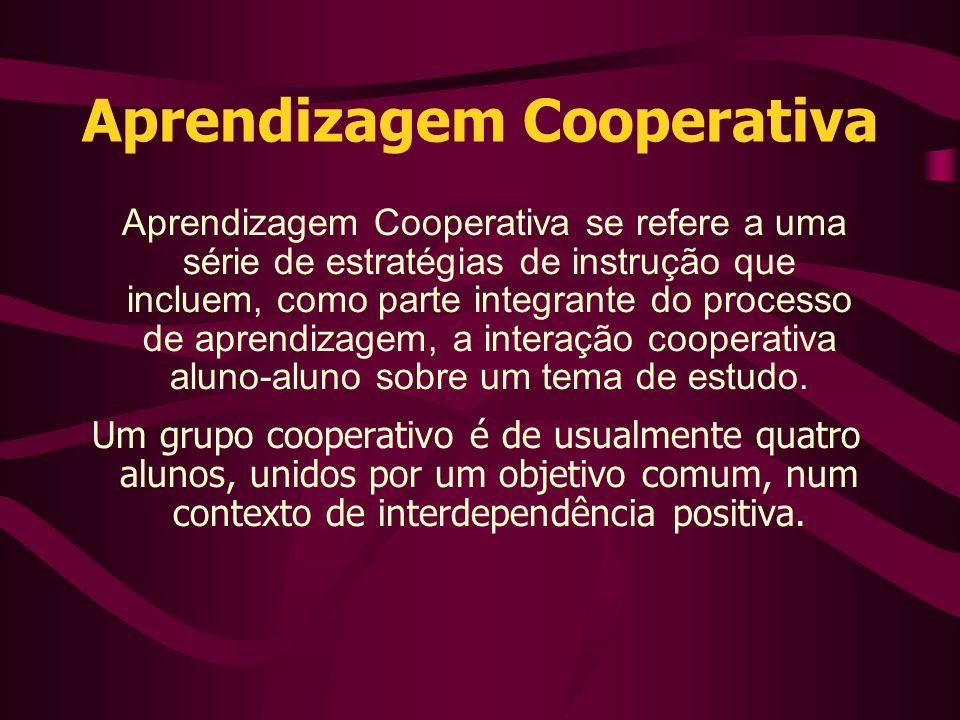 Aprendizagem Cooperativa Aprendizagem Cooperativa se refere a uma série de estratégias de instrução que incluem, como parte integrante do processo de aprendizagem, a interação cooperativa aluno-aluno sobre um tema de estudo.