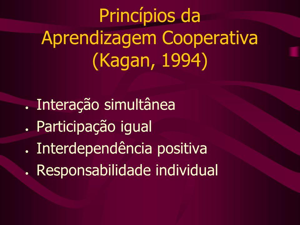 Princípios da Aprendizagem Cooperativa INTERAÇÃO SIMULTÂNEA Sala tradicional – uma pessoa fala por vez, uma após a outra (professor ou aluno, se chamado) estrutura sequencial pouco tempo para participação ativa.