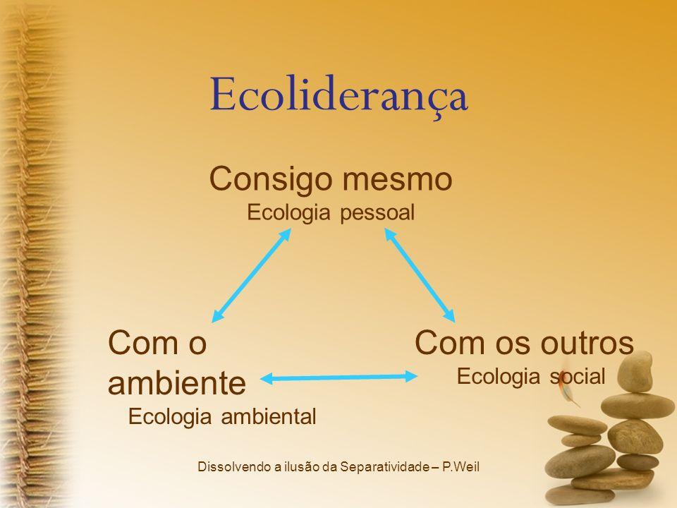 Ecoliderança Consigo mesmo Ecologia pessoal Com os outros Ecologia social Com o ambiente Ecologia ambiental Dissolvendo a ilusão da Separatividade – P