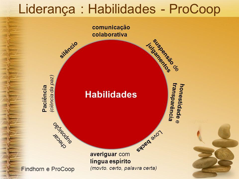 Liderança : Habilidades - ProCoop Habilidades comunicação colaborativa averiguar com língua espírito (movto. certo, palavra certa) silêncio Paciência