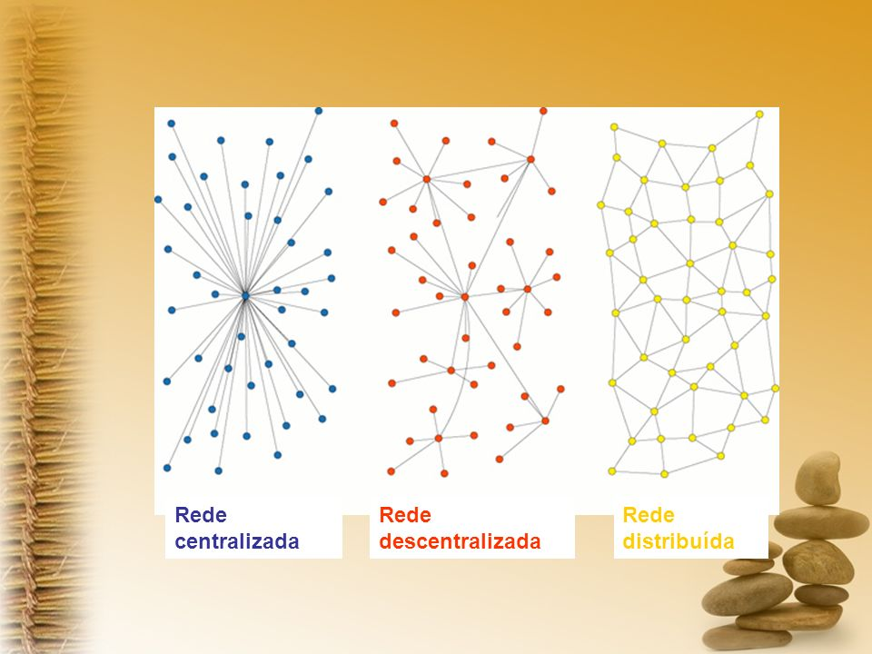 Rede centralizada Rede descentralizada Rede distribuída