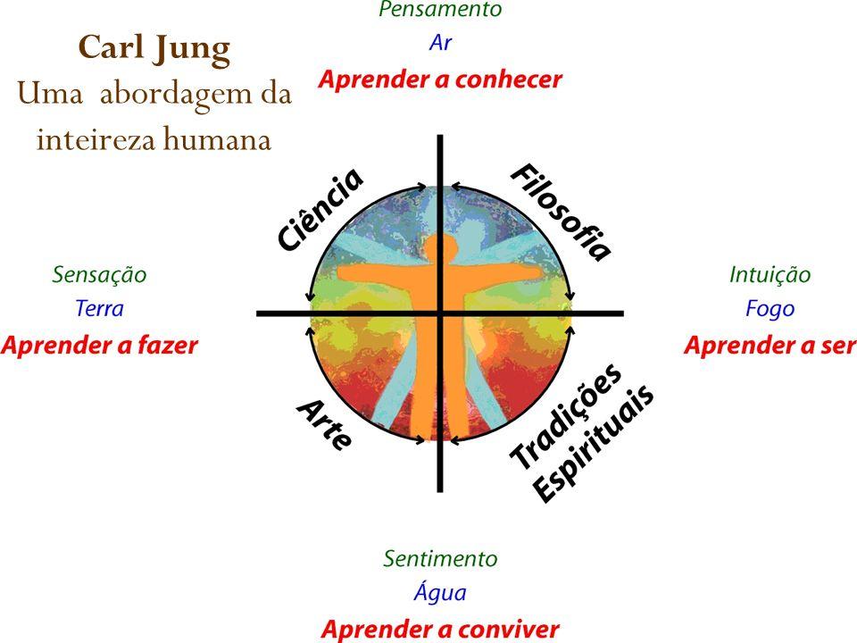 Carl Jung Uma abordagem da inteireza humana