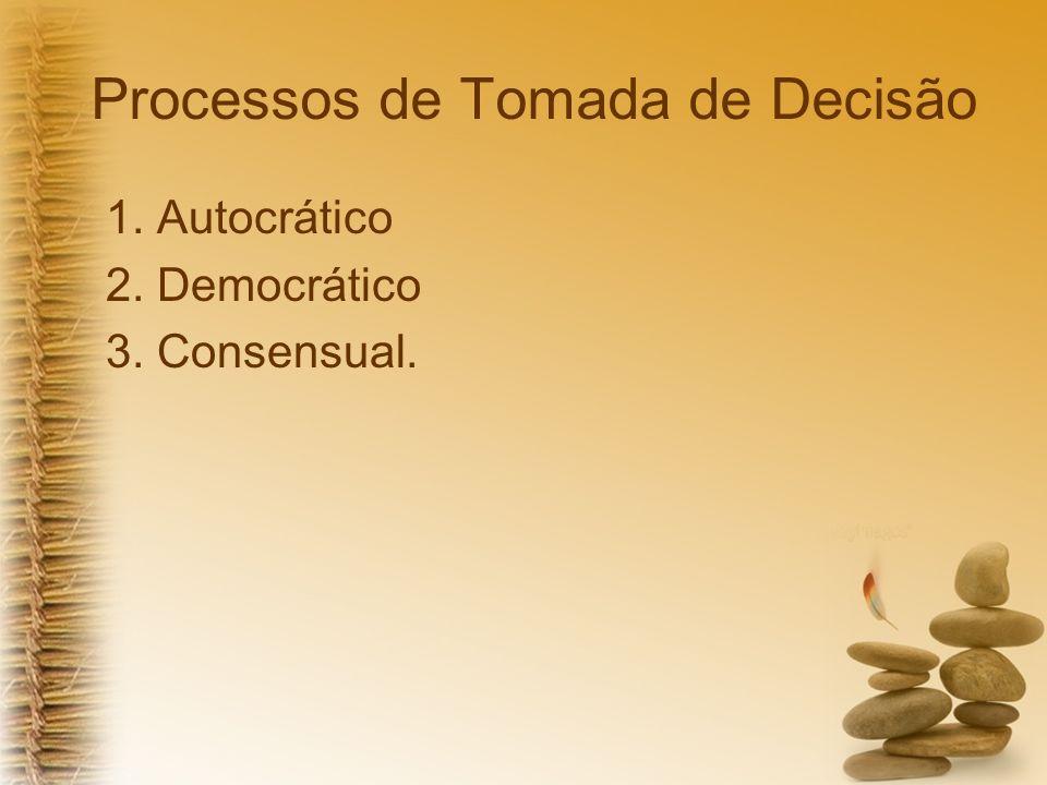 Processos de Tomada de Decisão 1. Autocrático 2. Democrático 3. Consensual.