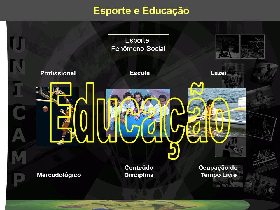 UNICAMPUNICAMP UNICAMPUNICAMP Esporte e Educação Esporte Fenômeno Social Mercadológico Conteúdo Disciplina Ocupação do Tempo Livre Profissional Escola