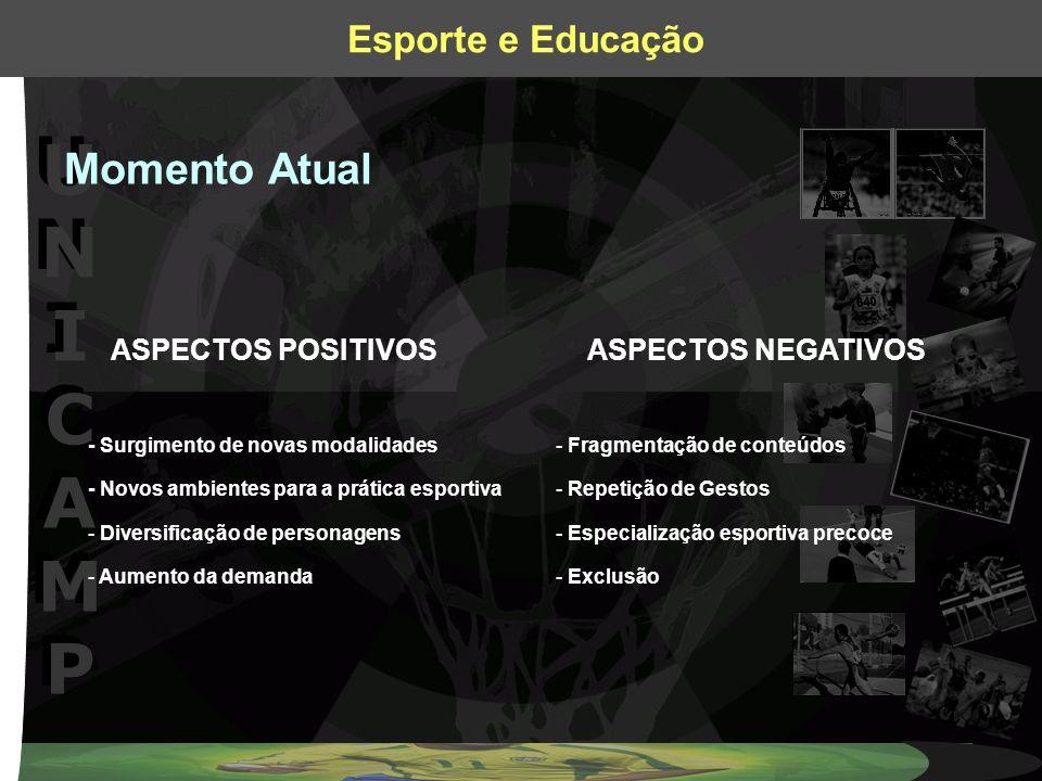 UNICAMPUNICAMP UNICAMPUNICAMP Esporte e Educação Momento Atual ASPECTOS POSITIVOS - Surgimento de novas modalidades - Novos ambientes para a prática e