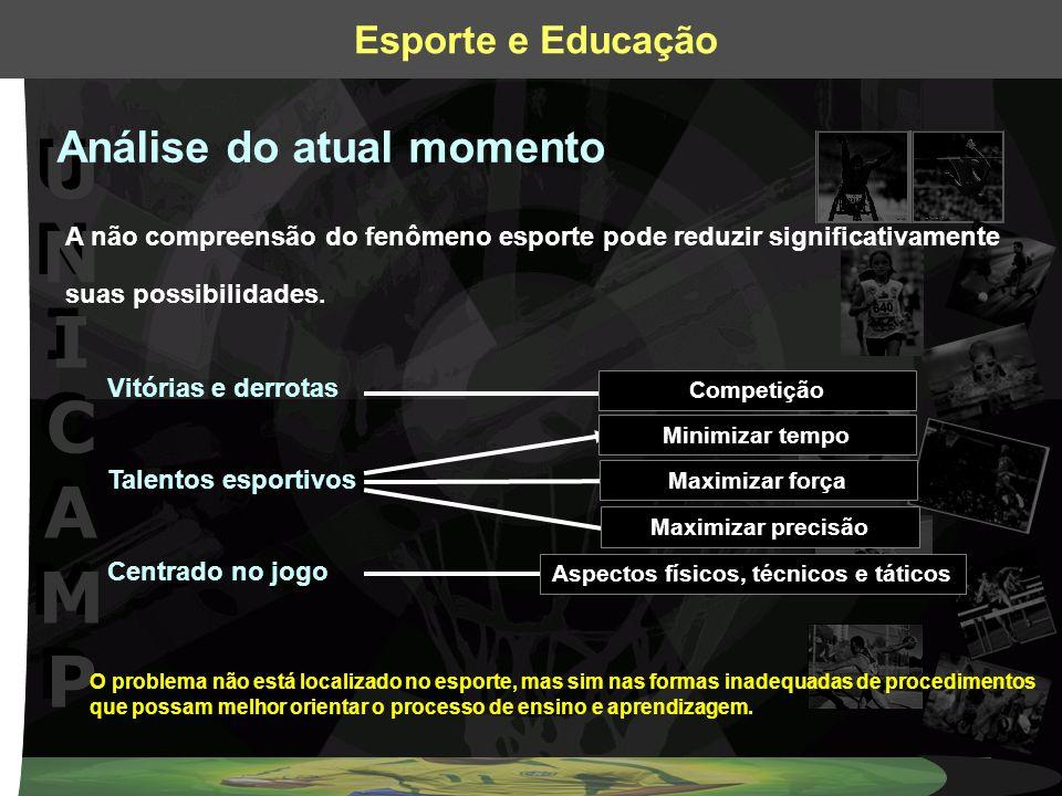UNICAMPUNICAMP UNICAMPUNICAMP Esporte e Educação Análise do atual momento A não compreensão do fenômeno esporte pode reduzir significativamente suas p