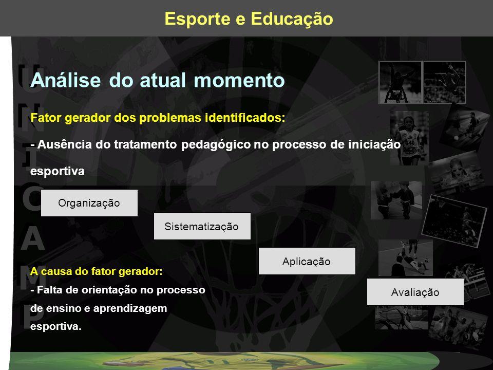 UNICAMPUNICAMP UNICAMPUNICAMP Esporte e Educação Análise do atual momento Fator gerador dos problemas identificados: - Ausência do tratamento pedagógi