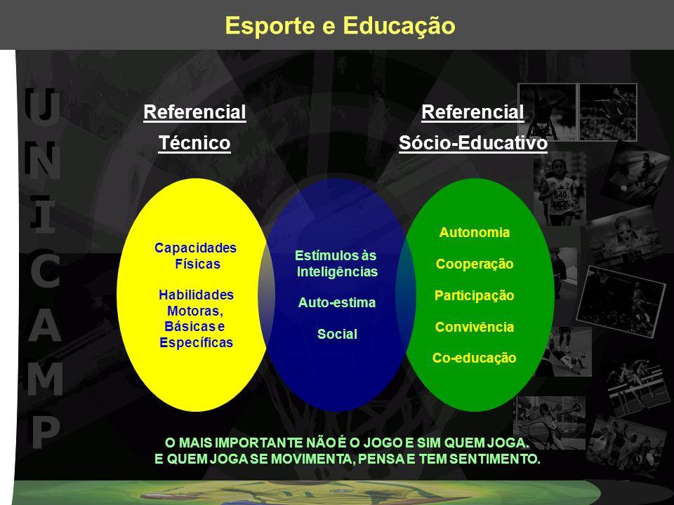 UNICAMPUNICAMP UNICAMPUNICAMP Esporte e Educação Capacidades Físicas Habilidades Motoras, Básicas e Específicas Referencial Técnico Referencial Sócio-