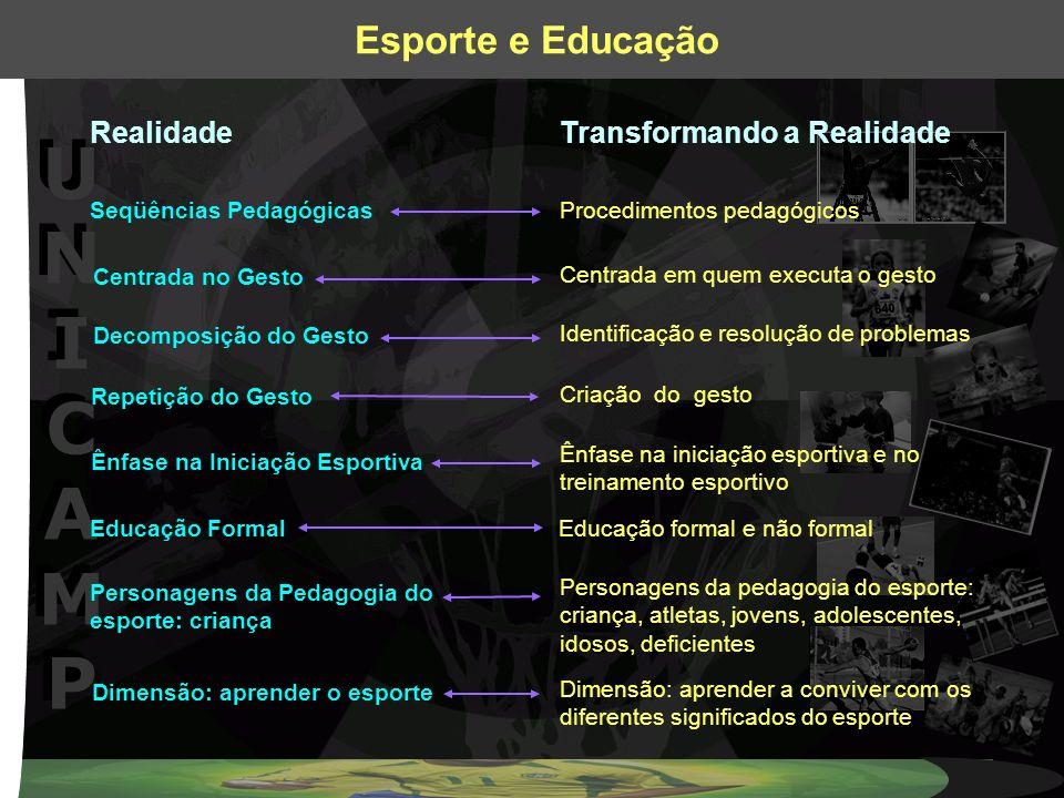 UNICAMPUNICAMP UNICAMPUNICAMP Esporte e Educação Seqüências Pedagógicas Centrada no Gesto Repetição do Gesto Decomposição do Gesto Ênfase na Iniciação