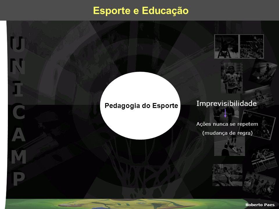 UNICAMPUNICAMP UNICAMPUNICAMP Esporte e Educação Roberto Paes Imprevisibilidade Ações nunca se repetem (mudança de regra) Pedagogia do Esporte