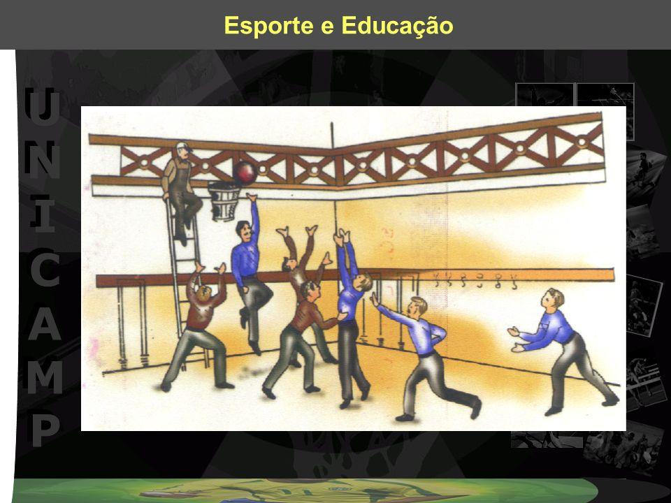UNICAMPUNICAMP UNICAMPUNICAMP Esporte e Educação Roberto Paes Imprevisibilidade Ações nunca se repetem (mudança de regra) Pedagogia do Esporte Não fazer somente o óbvio Criatividade Complexidade Inteligências Múltiplas