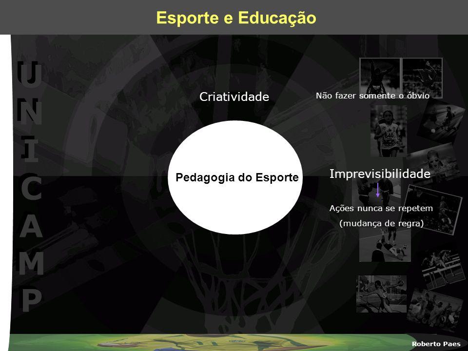 UNICAMPUNICAMP UNICAMPUNICAMP Esporte e Educação Roberto Paes Imprevisibilidade Ações nunca se repetem (mudança de regra) Pedagogia do Esporte Não faz
