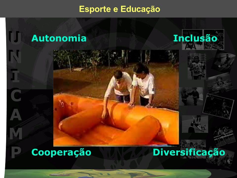 UNICAMPUNICAMP UNICAMPUNICAMP AutonomiaInclusão DiversificaçãoCooperação
