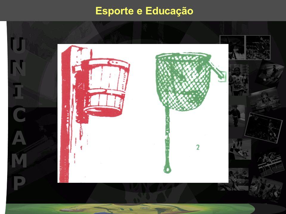UNICAMPUNICAMP UNICAMPUNICAMP Esporte e Educação Análise do atual momento A não compreensão do fenômeno esporte pode reduzir significativamente suas possibilidades.