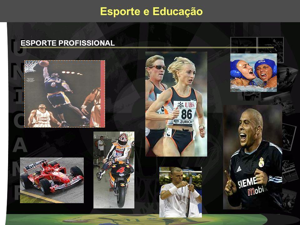 UNICAMPUNICAMP UNICAMPUNICAMP Esporte e Educação ESPORTE PROFISSIONAL