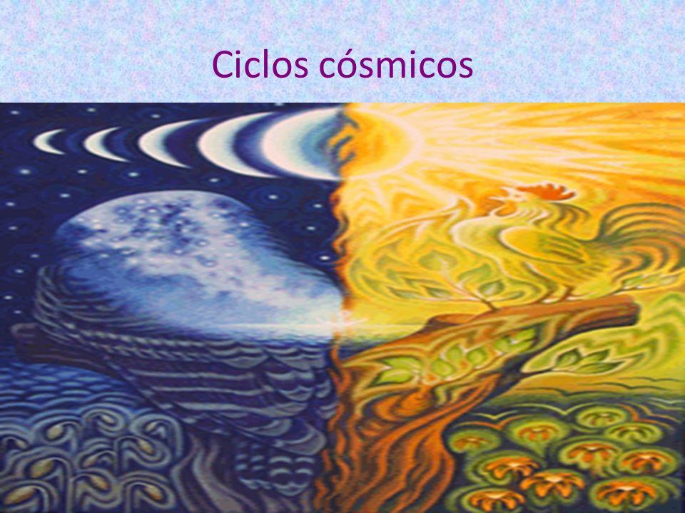 Ciclos cósmicos