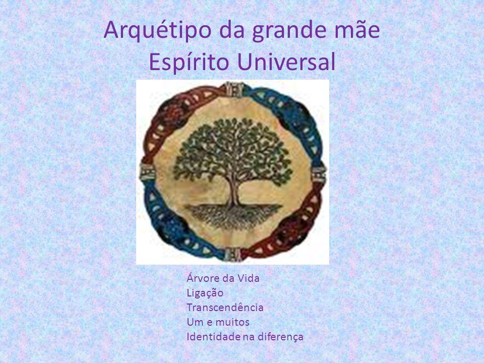 Arquétipo da grande mãe Espírito Universal Árvore da Vida Ligação Transcendência Um e muitos Identidade na diferença