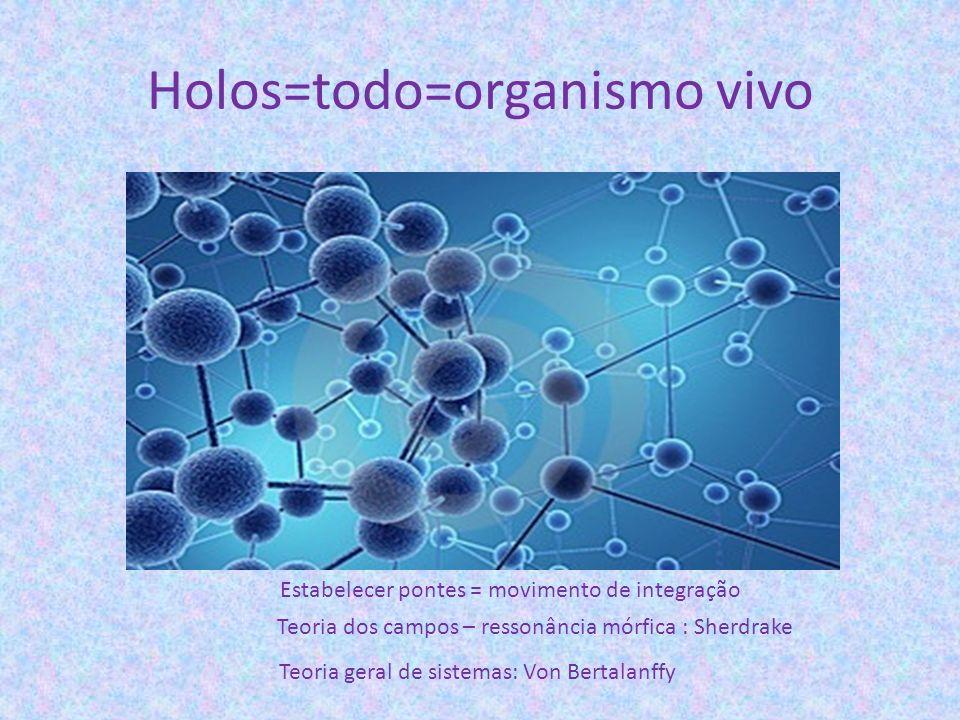 Holos=todo=organismo vivo Estabelecer pontes = movimento de integração Teoria geral de sistemas: Von Bertalanffy Teoria dos campos – ressonância mórfi
