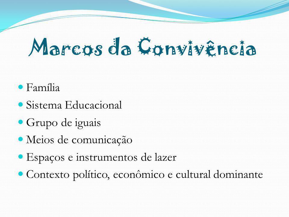 Marcos da Convivência Família Sistema Educacional Grupo de iguais Meios de comunicação Espaços e instrumentos de lazer Contexto político, econômico e