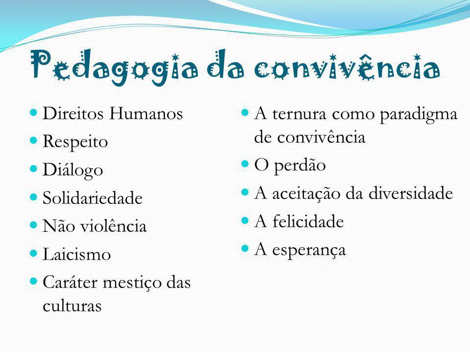 Pedagogia da convivência Direitos Humanos Respeito Diálogo Solidariedade Não violência Laicismo Caráter mestiço das culturas A ternura como paradigma