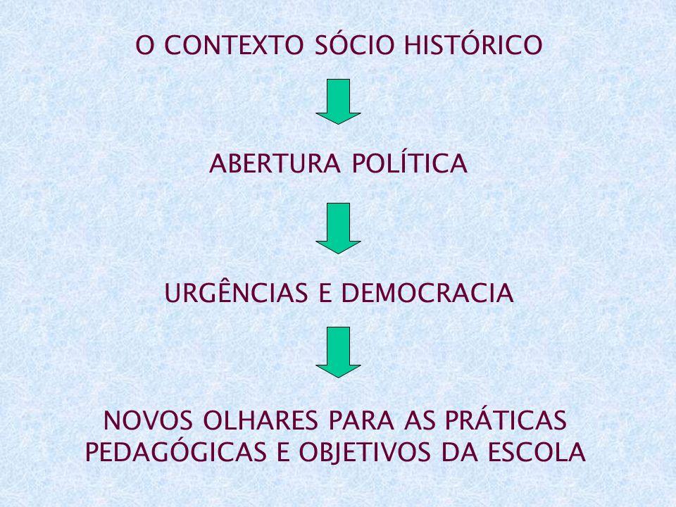O CONTEXTO SÓCIO HISTÓRICO ABERTURA POLÍTICA URGÊNCIAS E DEMOCRACIA NOVOS OLHARES PARA AS PRÁTICAS PEDAGÓGICAS E OBJETIVOS DA ESCOLA