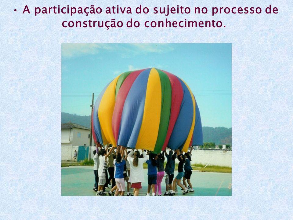 A participação ativa do sujeito no processo de construção do conhecimento.
