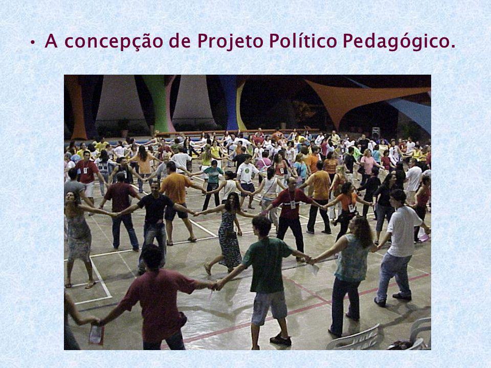A concepção de Projeto Político Pedagógico.