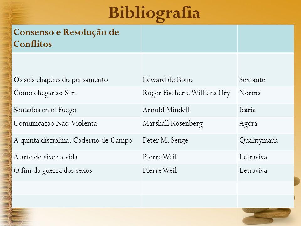 Bibliografia Consenso e Resolução de Conflitos Os seis chapéus do pensamentoEdward de BonoSextante Como chegar ao SimRoger Fischer e Williana UryNorma