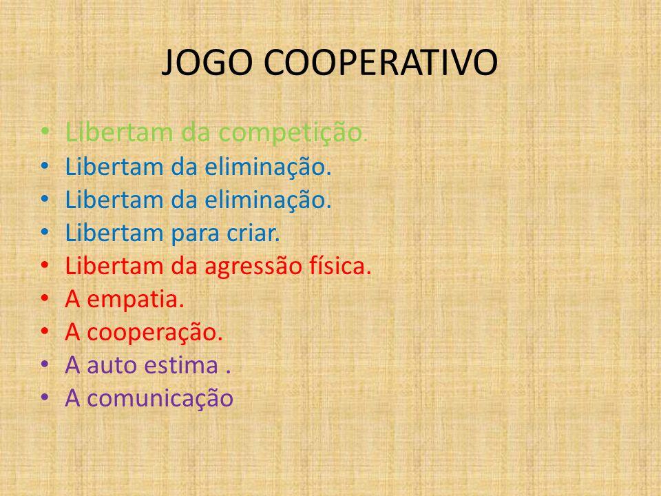 OBJETIVO COOPERATIVO E COMPETITIVO COMPETIÇÃO. O objetivo de um faz com que o outro não atinja o objetivo dele. COOPERAÇÃO. Para que um atinja um obje