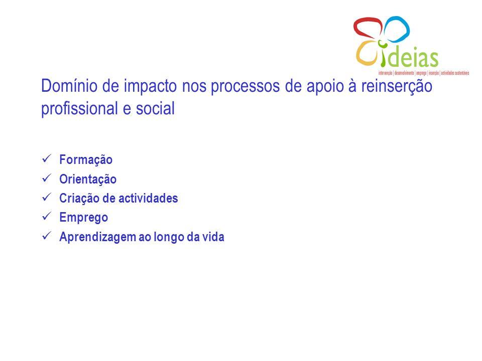 Domínio de impacto nos processos de apoio à reinserção profissional e social Formação Orientação Criação de actividades Emprego Aprendizagem ao longo da vida