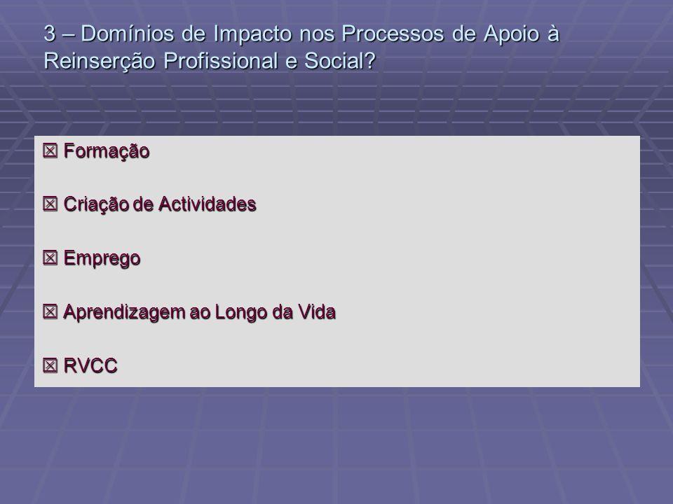 3 – Domínios de Impacto nos Processos de Apoio à Reinserção Profissional e Social? Formação Formação Criação de Actividades Criação de Actividades Emp