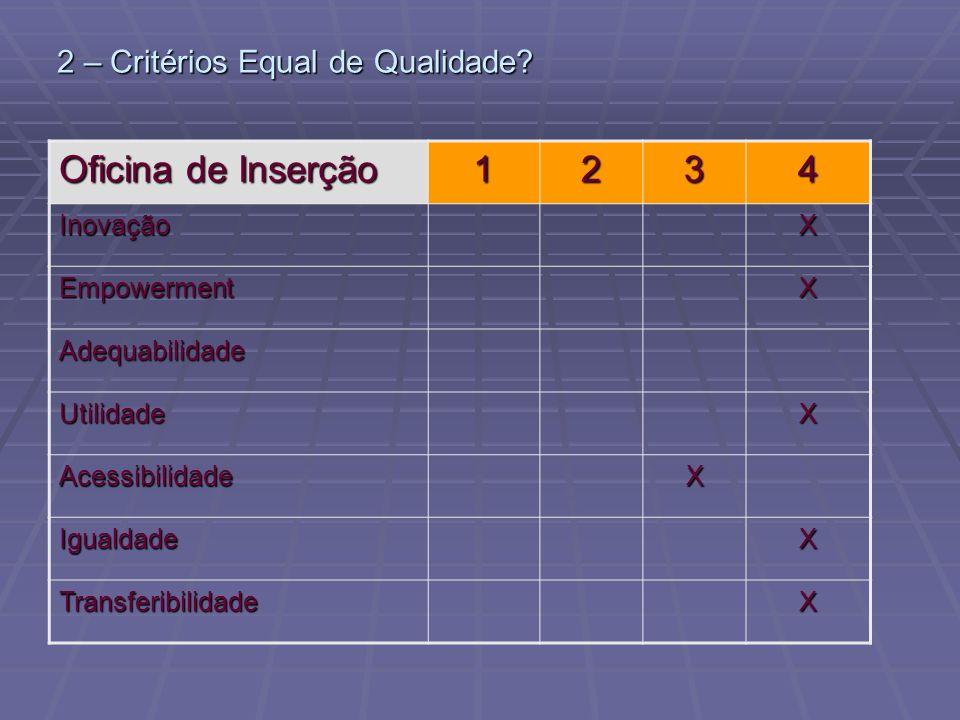 2 – Critérios Equal de Qualidade? Oficina de Inserção 1234 InovaçãoX EmpowermentX Adequabilidade UtilidadeX AcessibilidadeX IgualdadeX Transferibilida
