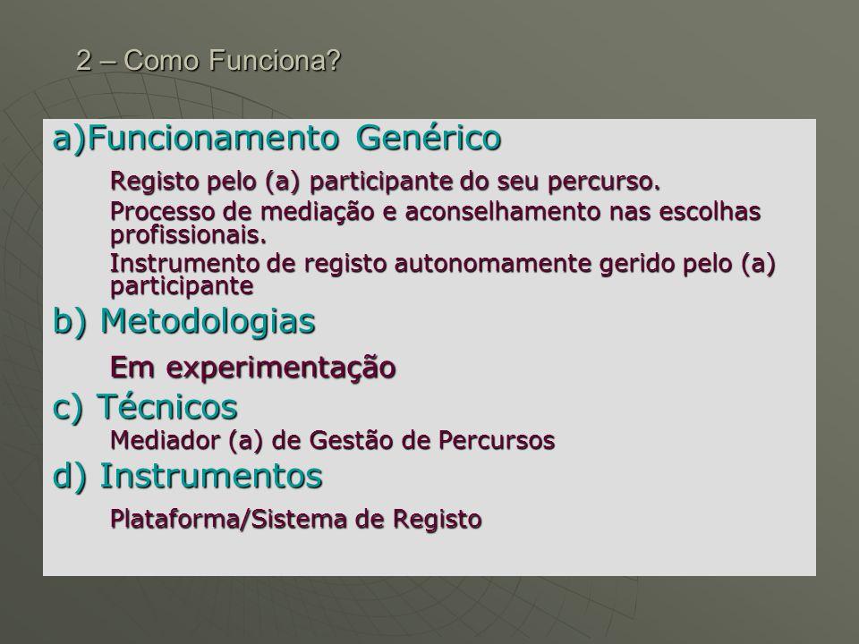 2 – Como Funciona? a)Funcionamento Genérico Registo pelo (a) participante do seu percurso. Processo de mediação e aconselhamento nas escolhas profissi