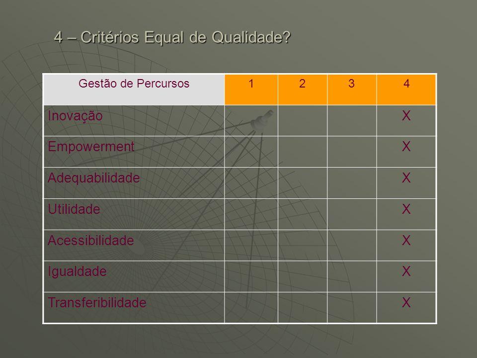 4 – Critérios Equal de Qualidade? Gestão de Percursos1234 InovaçãoX EmpowermentX AdequabilidadeX UtilidadeX AcessibilidadeX IgualdadeX Transferibilida