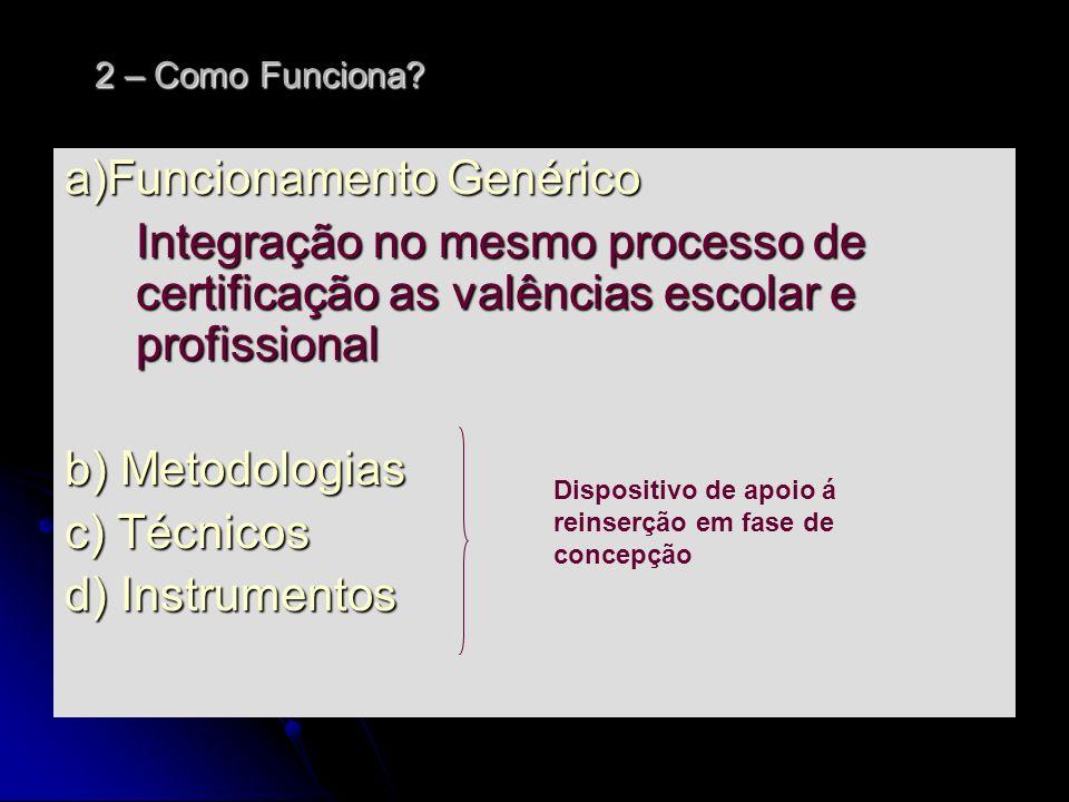 2 – Como Funciona? a)Funcionamento Genérico Integração no mesmo processo de certificação as valências escolar e profissional b) Metodologias c) Técnic