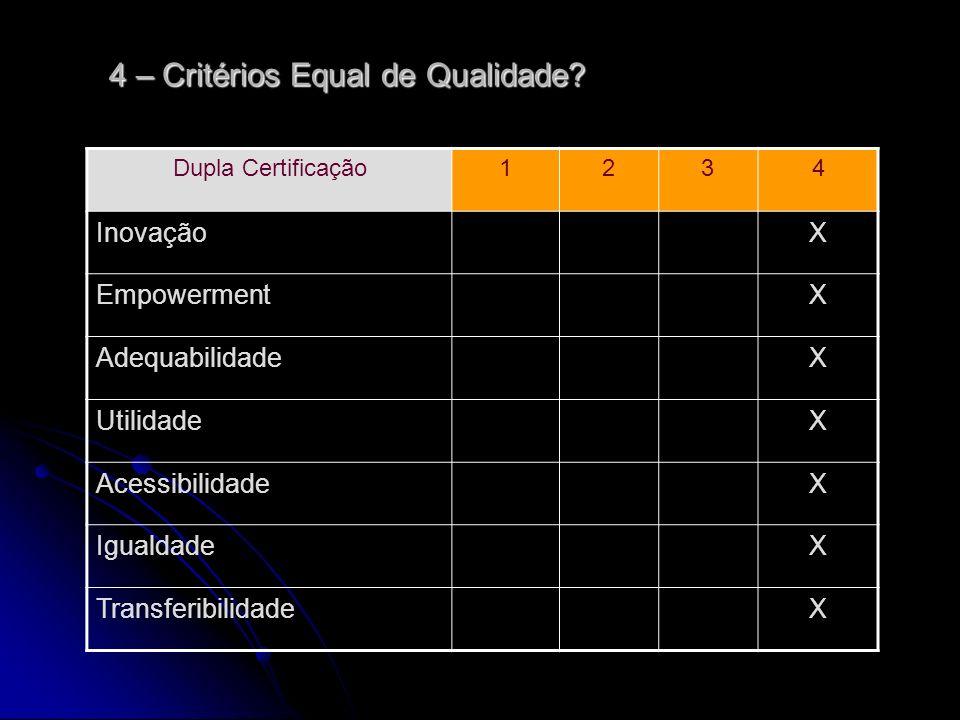 4 – Critérios Equal de Qualidade? Dupla Certificação1234 InovaçãoX EmpowermentX AdequabilidadeX UtilidadeX AcessibilidadeX IgualdadeX Transferibilidad