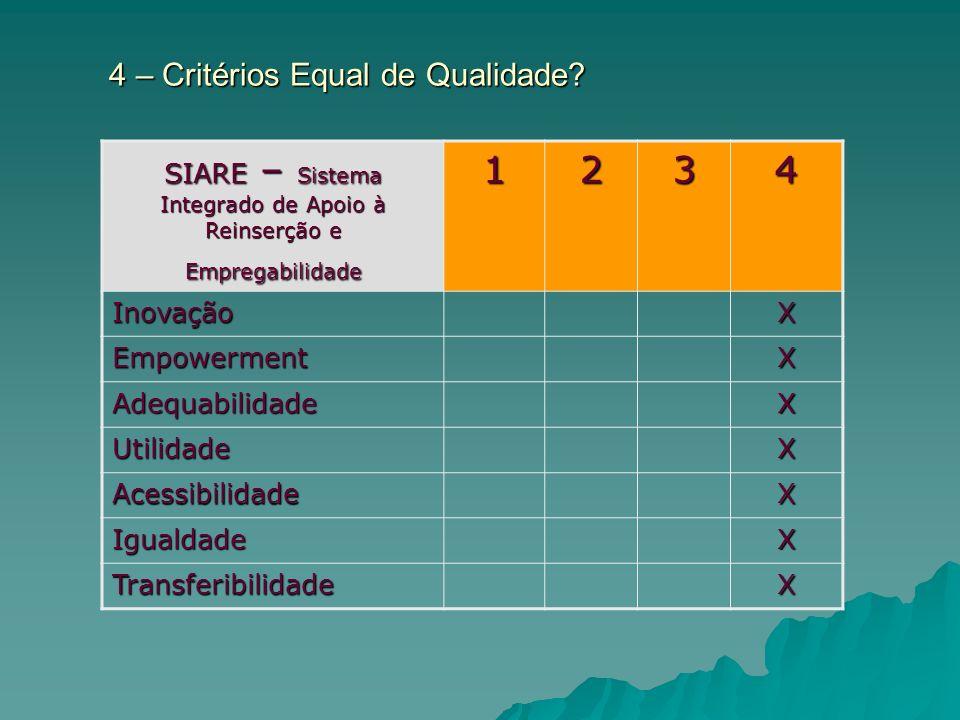 4 – Critérios Equal de Qualidade? SIARE – Sistema Integrado de Apoio à Reinserção e Empregabilidade 1234 InovaçãoX EmpowermentX AdequabilidadeX Utilid