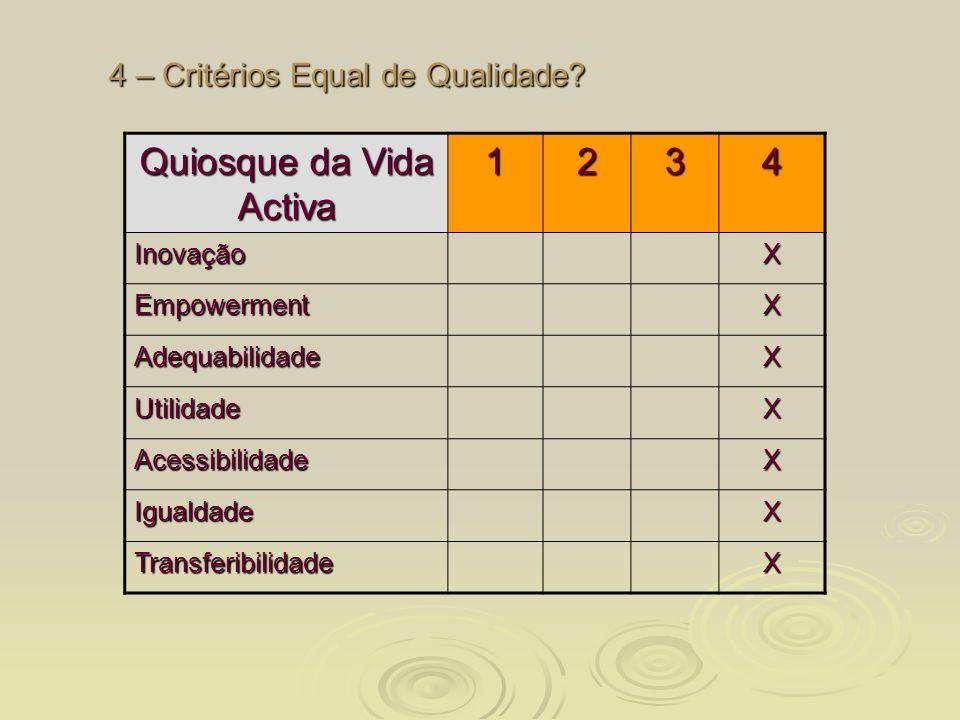 4 – Critérios Equal de Qualidade? Quiosque da Vida Activa 1234 InovaçãoX EmpowermentX AdequabilidadeX UtilidadeX AcessibilidadeX IgualdadeX Transferib