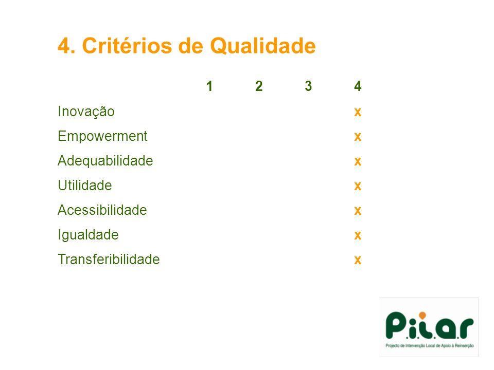 4. Critérios de Qualidade 1234 Inovaçãox Empowermentx Adequabilidadex Utilidadex Acessibilidadex Igualdadex Transferibilidadex
