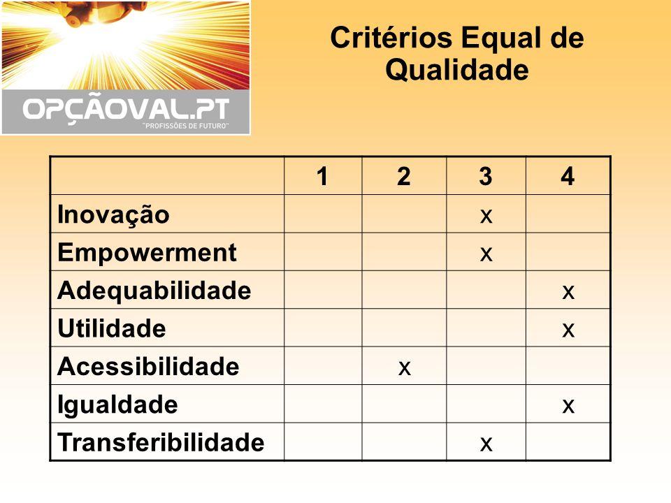 Critérios Equal de Qualidade 1234 Inovaçãox Empowermentx Adequabilidadex Utilidadex Acessibilidadex Igualdadex Transferibilidadex
