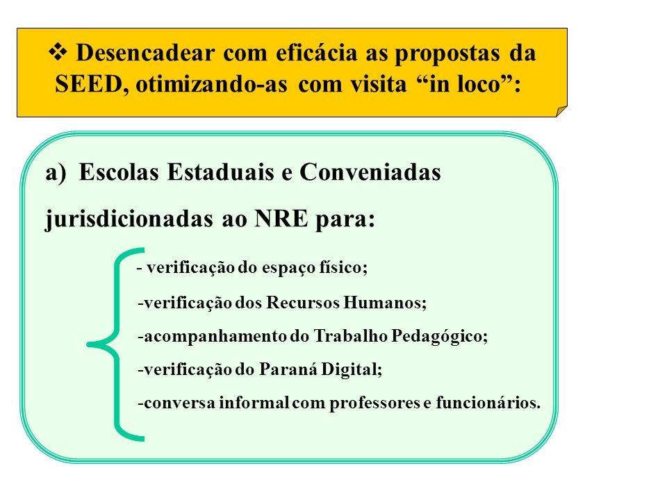 a)Escolas Estaduais e Conveniadas jurisdicionadas ao NRE para: - verificação do espaço físico; -verificação dos Recursos Humanos; -acompanhamento do Trabalho Pedagógico; -verificação do Paraná Digital; -conversa informal com professores e funcionários.