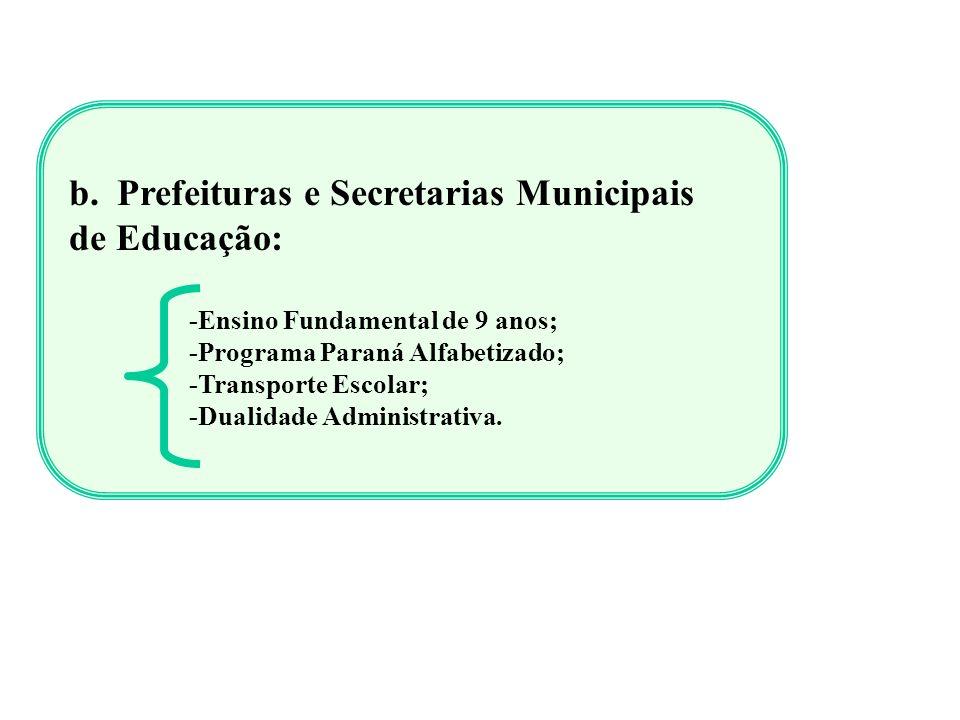 b.Prefeituras e Secretarias Municipais de Educação: -Ensino Fundamental de 9 anos; -Programa Paraná Alfabetizado; -Transporte Escolar; -Dualidade Admi