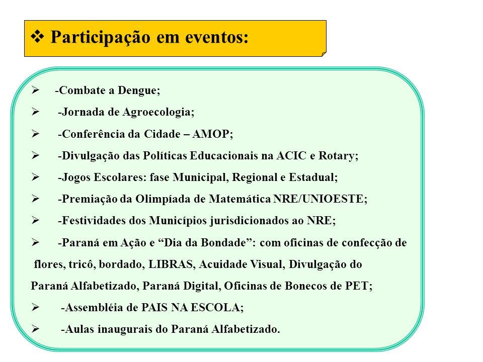 -Combate a Dengue; -Jornada de Agroecologia; -Conferência da Cidade – AMOP; -Divulgação das Políticas Educacionais na ACIC e Rotary; -Jogos Escolares: