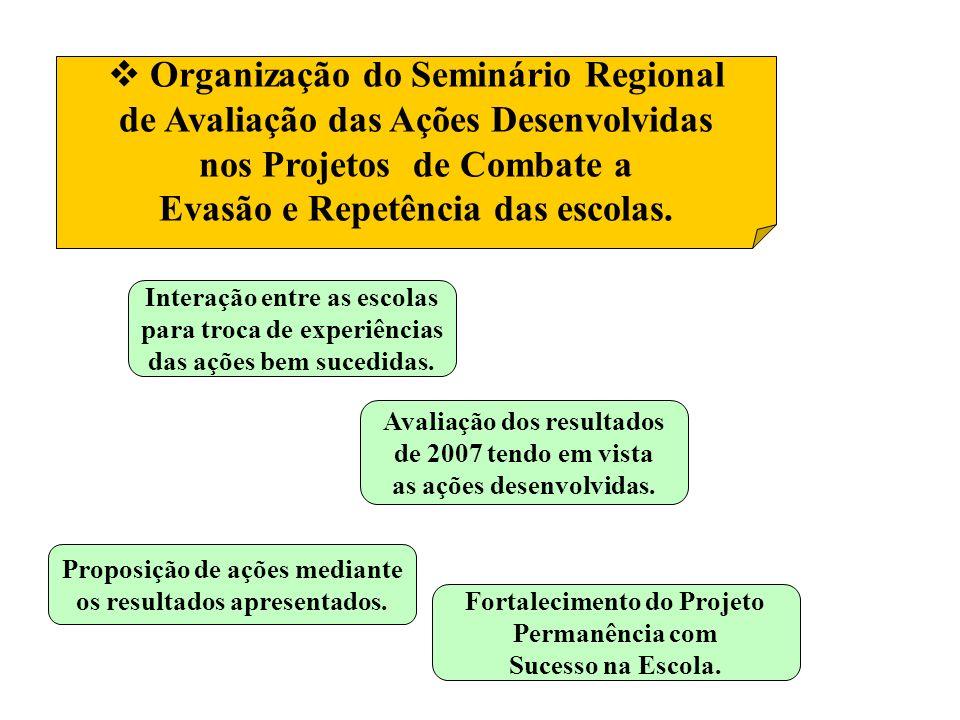 Organização do Seminário Regional de Avaliação das Ações Desenvolvidas nos Projetos de Combate a Evasão e Repetência das escolas. Interação entre as e