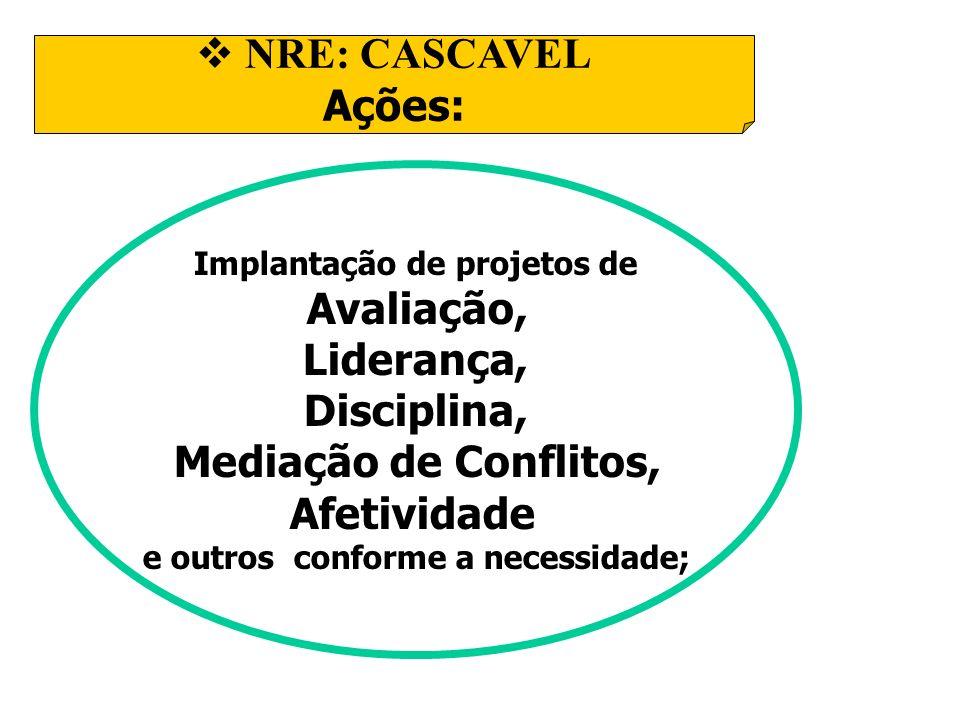 NRE: CASCAVEL Ações: Implantação de projetos de Avaliação, Liderança, Disciplina, Mediação de Conflitos, Afetividade e outros conforme a necessidade;
