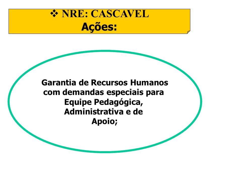 NRE: CASCAVEL Ações: Garantia de Recursos Humanos com demandas especiais para Equipe Pedagógica, Administrativa e de Apoio;