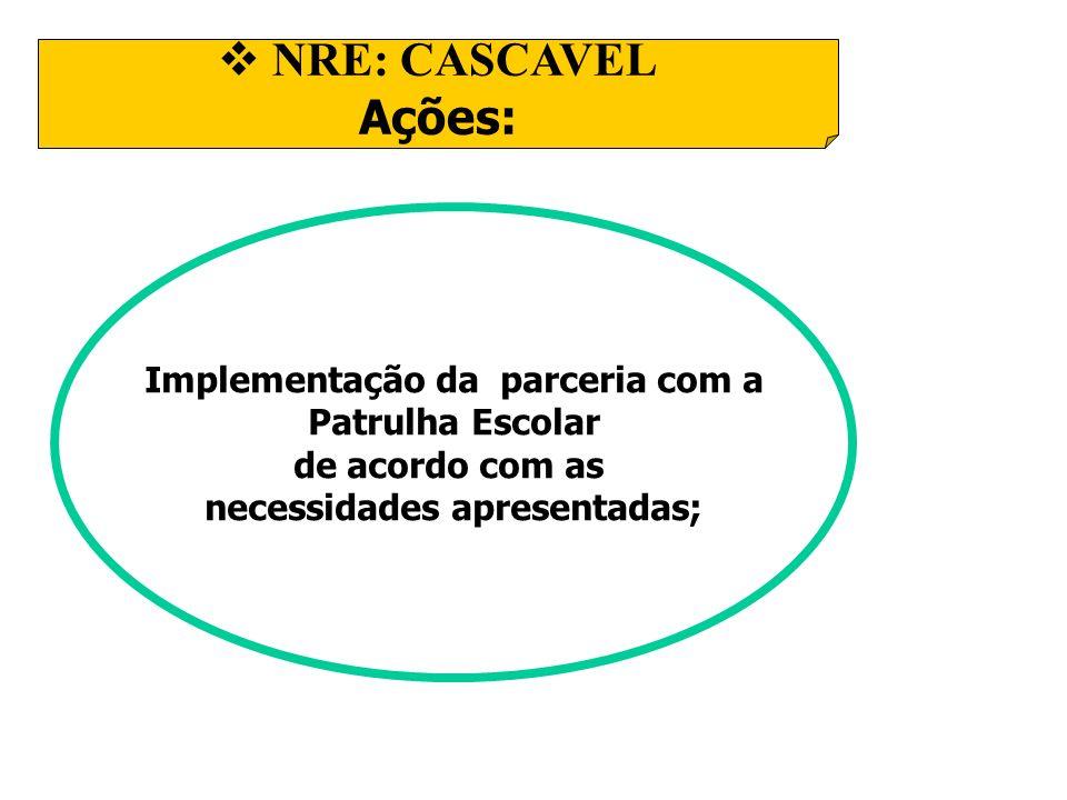 NRE: CASCAVEL Ações: Implementação da parceria com a Patrulha Escolar de acordo com as necessidades apresentadas;