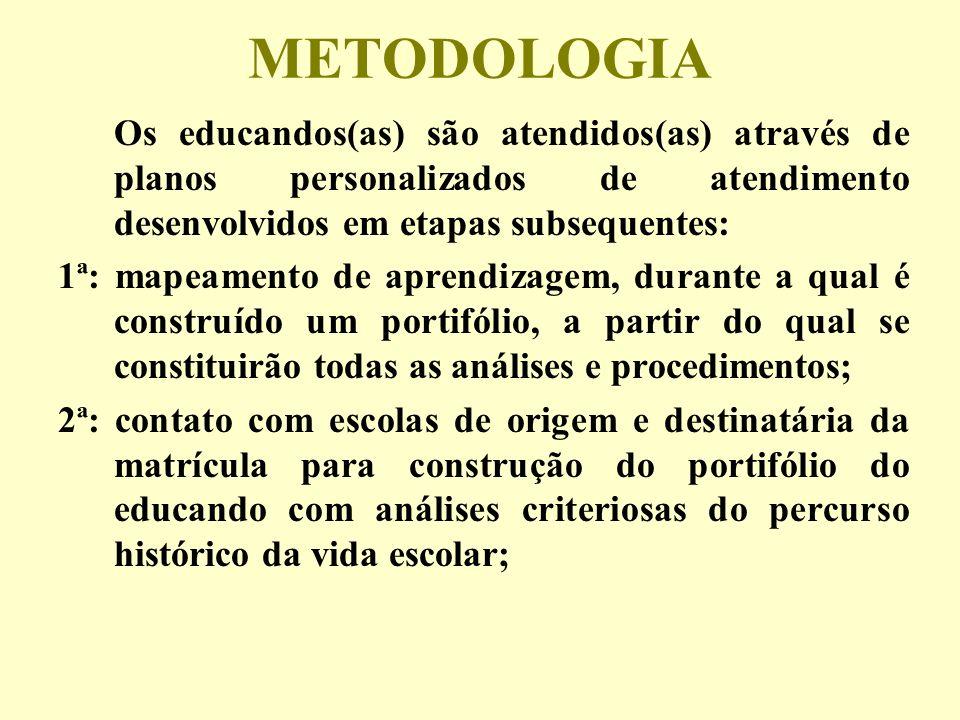 METODOLOGIA Os educandos(as) são atendidos(as) através de planos personalizados de atendimento desenvolvidos em etapas subsequentes: 1ª: mapeamento de aprendizagem, durante a qual é construído um portifólio, a partir do qual se constituirão todas as análises e procedimentos; 2ª: contato com escolas de origem e destinatária da matrícula para construção do portifólio do educando com análises criteriosas do percurso histórico da vida escolar;