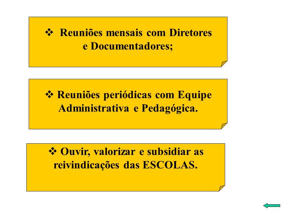 Reuniões mensais com Diretores e Documentadores; Reuniões periódicas com Equipe Administrativa e Pedagógica. Ouvir, valorizar e subsidiar as reivindic