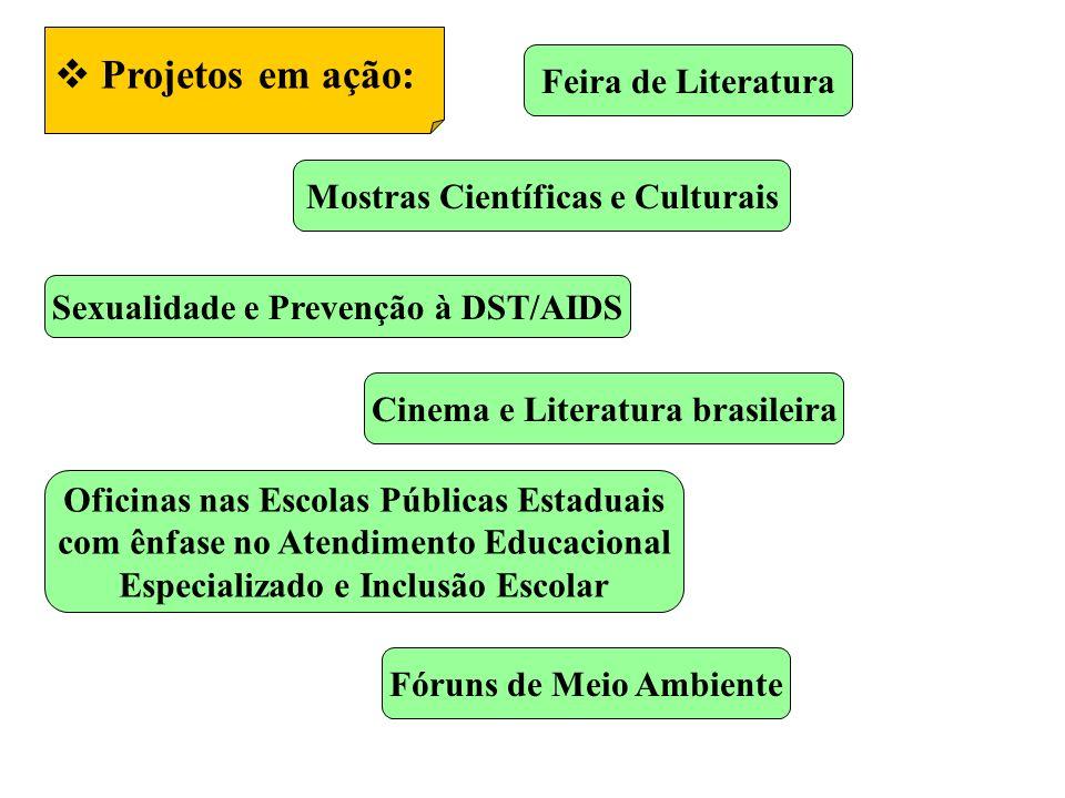 Projetos em ação: Feira de Literatura Cinema e Literatura brasileira Mostras Científicas e Culturais Sexualidade e Prevenção à DST/AIDS Fóruns de Meio Ambiente Oficinas nas Escolas Públicas Estaduais com ênfase no Atendimento Educacional Especializado e Inclusão Escolar